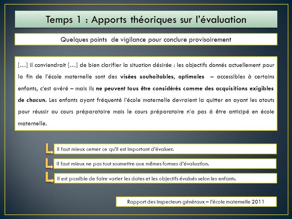 Temps 4 : Apports théoriques sur la programmation en lecture – Aspect temporel Anticiper Varier Comparer Relire EtonnerConsolider Enrichir … Anticiper Comparer Etonner Enrichir