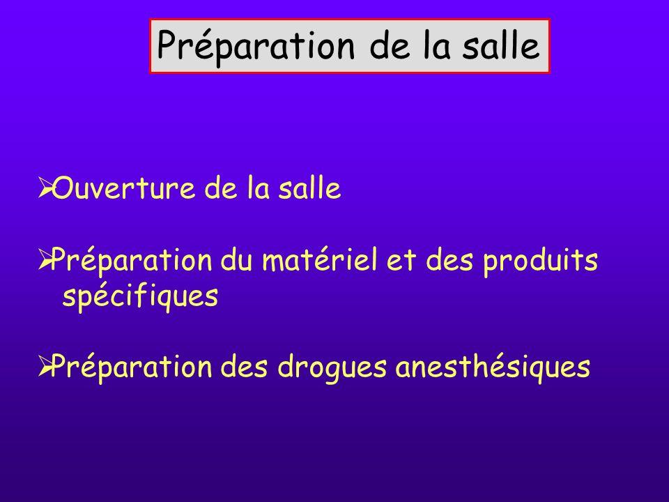 Préparation de la salle Ouverture de la salle Préparation du matériel et des produits spécifiques Préparation des drogues anesthésiques