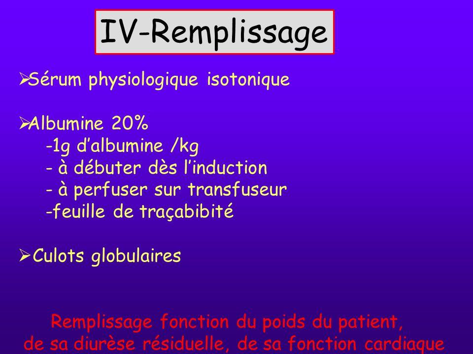 IV-Remplissage Sérum physiologique isotonique Albumine 20% -1g dalbumine /kg - à débuter dès linduction - à perfuser sur transfuseur -feuille de traça
