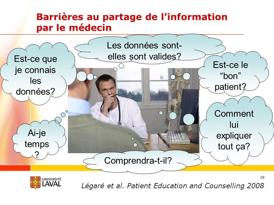 18 Barrières au partage de linformation par le médecin Légaré et al. Patient Education and Counselling 2008 Ai-je temps ? Comprendra-t-il? Est-ce le b