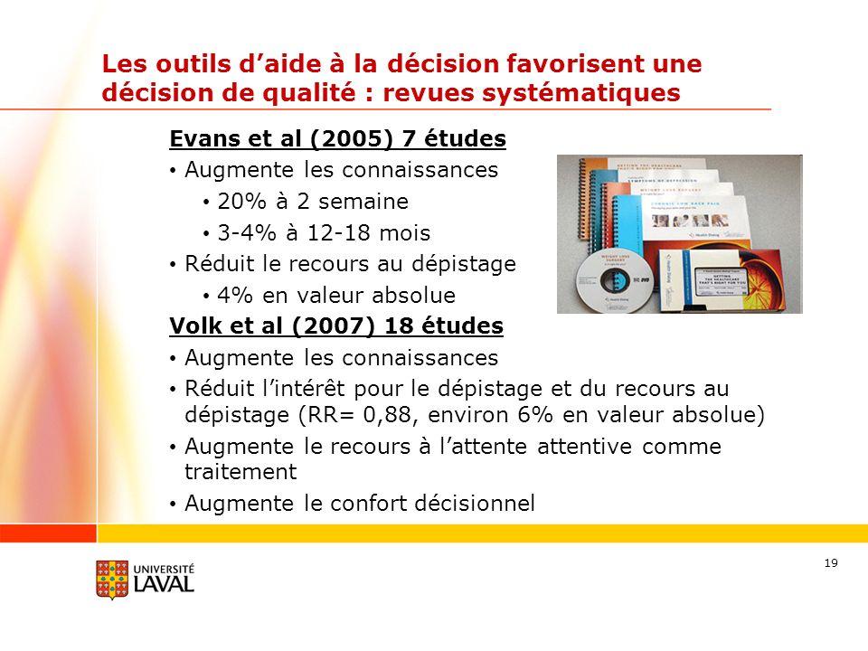 19 Les outils daide à la décision favorisent une décision de qualité : revues systématiques Evans et al (2005) 7 études Augmente les connaissances 20% à 2 semaine 3-4% à 12-18 mois Réduit le recours au dépistage 4% en valeur absolue Volk et al (2007) 18 études Augmente les connaissances Réduit lintérêt pour le dépistage et du recours au dépistage (RR= 0,88, environ 6% en valeur absolue) Augmente le recours à lattente attentive comme traitement Augmente le confort décisionnel