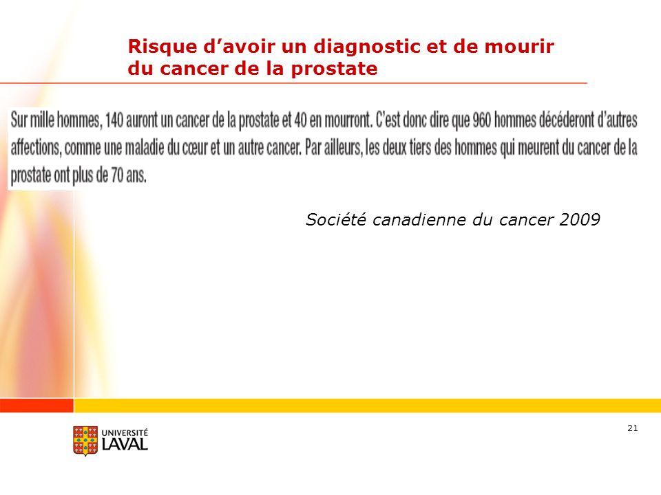 21 Risque davoir un diagnostic et de mourir du cancer de la prostate Société canadienne du cancer 2009