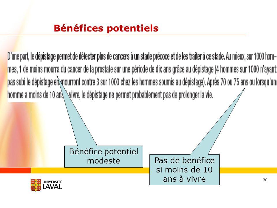 30 Bénéfices potentiels Bénéfice potentiel modeste Pas de benéfice si moins de 10 ans à vivre