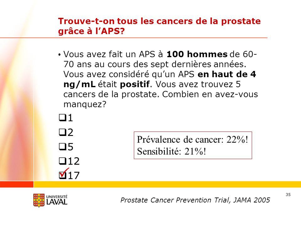 35 Trouve-t-on tous les cancers de la prostate grâce à lAPS? Vous avez fait un APS à 100 hommes de 60- 70 ans au cours des sept dernières années. Vous