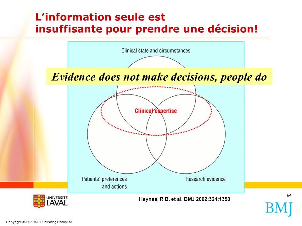 54 Copyright ©2002 BMJ Publishing Group Ltd. Haynes, R B. et al. BMJ 2002;324:1350 Linformation seule est insuffisante pour prendre une décision! Evid