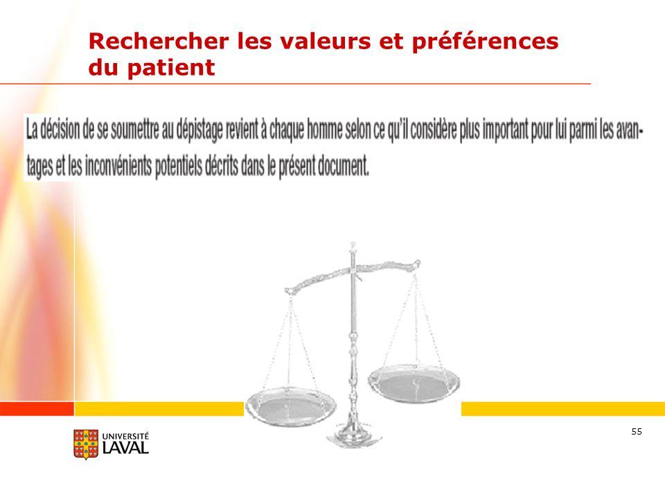 55 Rechercher les valeurs et préférences du patient