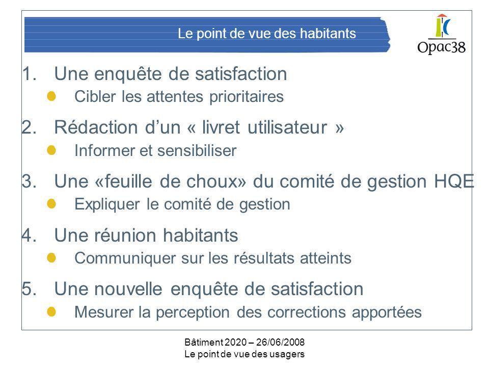 Bâtiment 2020 – 26/06/2008 Le point de vue des usagers Le point de vue des habitants 1.Une enquête de satisfaction Cibler les attentes prioritaires 2.