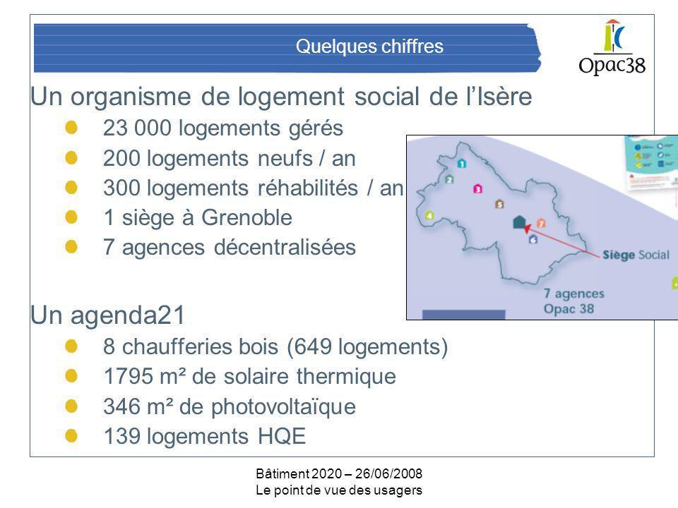 Bâtiment 2020 – 26/06/2008 Le point de vue des usagers Quelques chiffres Un organisme de logement social de lIsère 23 000 logements gérés 200 logement