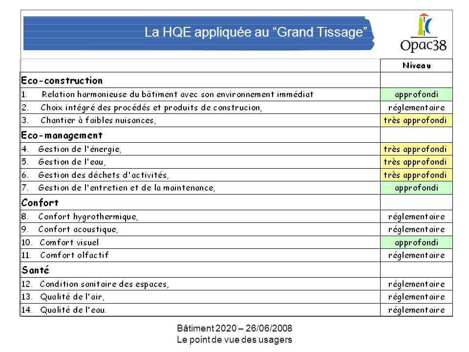 Bâtiment 2020 – 26/06/2008 Le point de vue des usagers La HQE appliquée au Grand Tissage