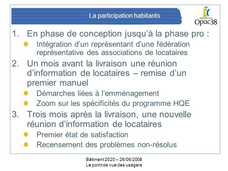 Bâtiment 2020 – 26/06/2008 Le point de vue des usagers La participation habitants 1.En phase de conception jusquà la phase pro : Intégration dun repré