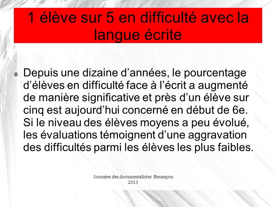 Journées des documentalistes Besançon 2013 1 élève sur 5 en difficulté avec la langue écrite Depuis une dizaine dannées, le pourcentage délèves en dif
