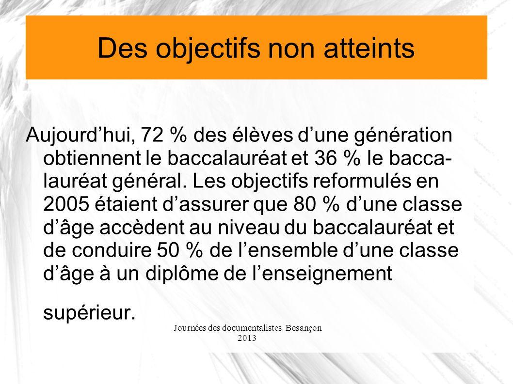Journées des documentalistes Besançon 2013 Des objectifs non atteints Aujourdhui, 72 % des élèves dune génération obtiennent le baccalauréat et 36 % le bacca lauréat général.