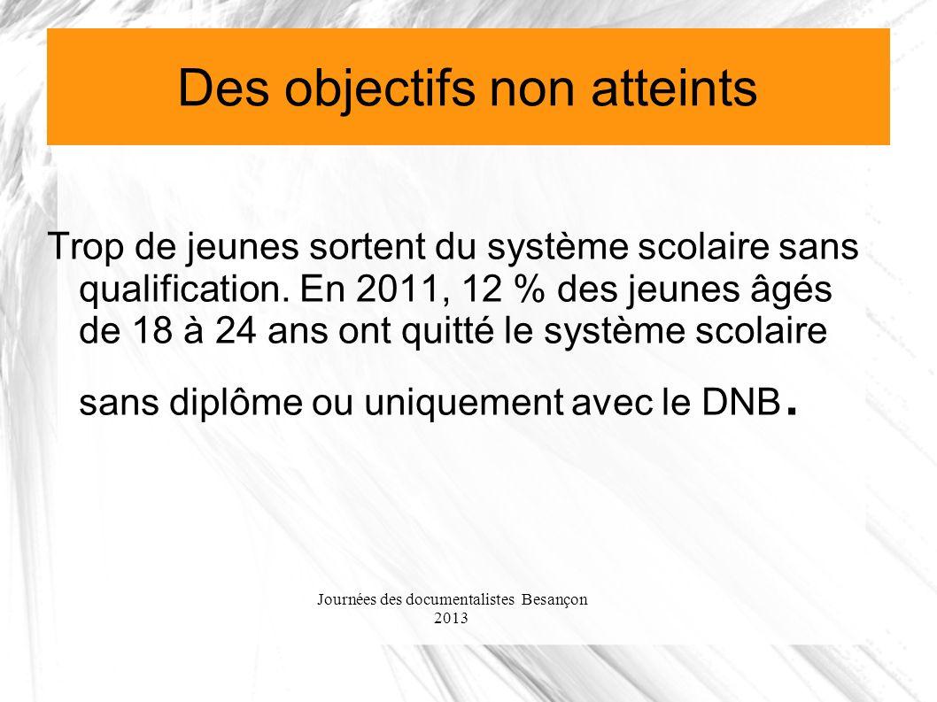 Journées des documentalistes Besançon 2013 Des objectifs non atteints Trop de jeunes sortent du système scolaire sans qualification. En 2011, 12 % des