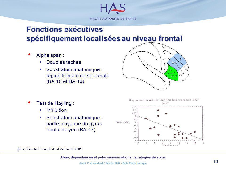 13 Fonctions exécutives spécifiquement localisées au niveau frontal Alpha span : Doubles tâches Substratum anatomique : région frontale dorsolatérale