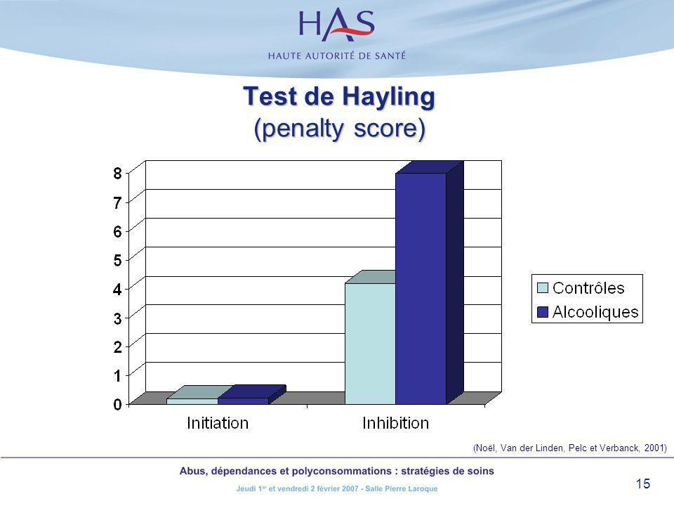 15 Test de Hayling (penalty score) (Noël, Van der Linden, Pelc et Verbanck, 2001)