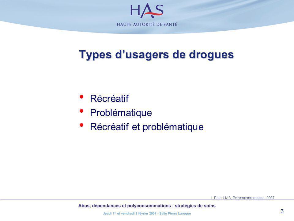 3 Types dusagers de drogues Récréatif Problématique Récréatif et problématique I. Pelc, HAS, Polyconsommation, 2007