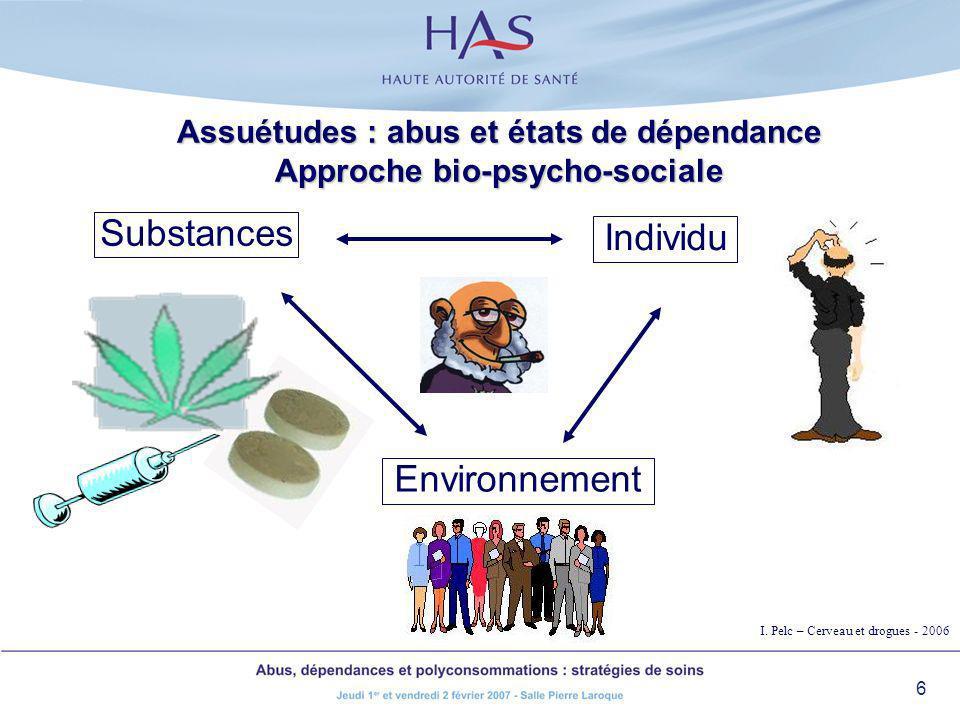 6 Assuétudes : abus et états de dépendance Approche bio-psycho-sociale Substances Individu Environnement I. Pelc – Cerveau et drogues - 2006