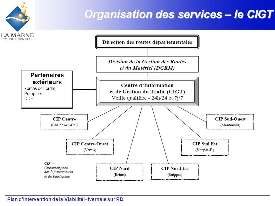 Plan dIntervention de la Viabilité Hivernale sur RD Organisation des services – le CIGT Partenaires extérieurs Forces de lordre Pompiers DDE …