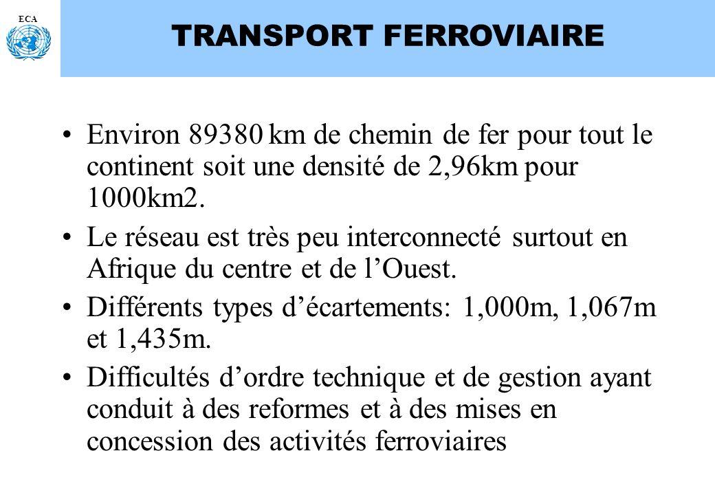 ECA TRANSPORT FERROVIAIRE Environ 89380 km de chemin de fer pour tout le continent soit une densité de 2,96km pour 1000km2. Le réseau est très peu int
