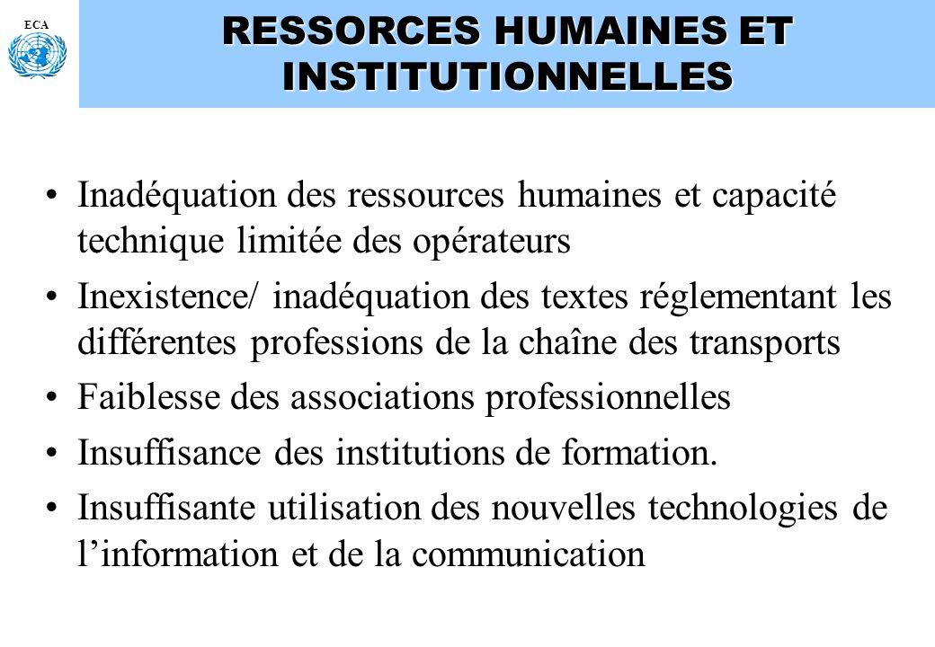 ECA RESSORCES HUMAINES ET INSTITUTIONNELLES Inadéquation des ressources humaines et capacité technique limitée des opérateurs Inexistence/ inadéquatio