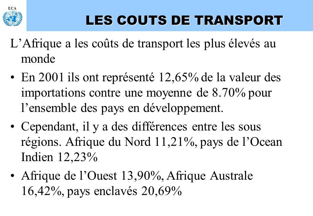 ECA LES COUTS DE TRANSPORT LAfrique a les coûts de transport les plus élevés au monde En 2001 ils ont représenté 12,65% de la valeur des importations