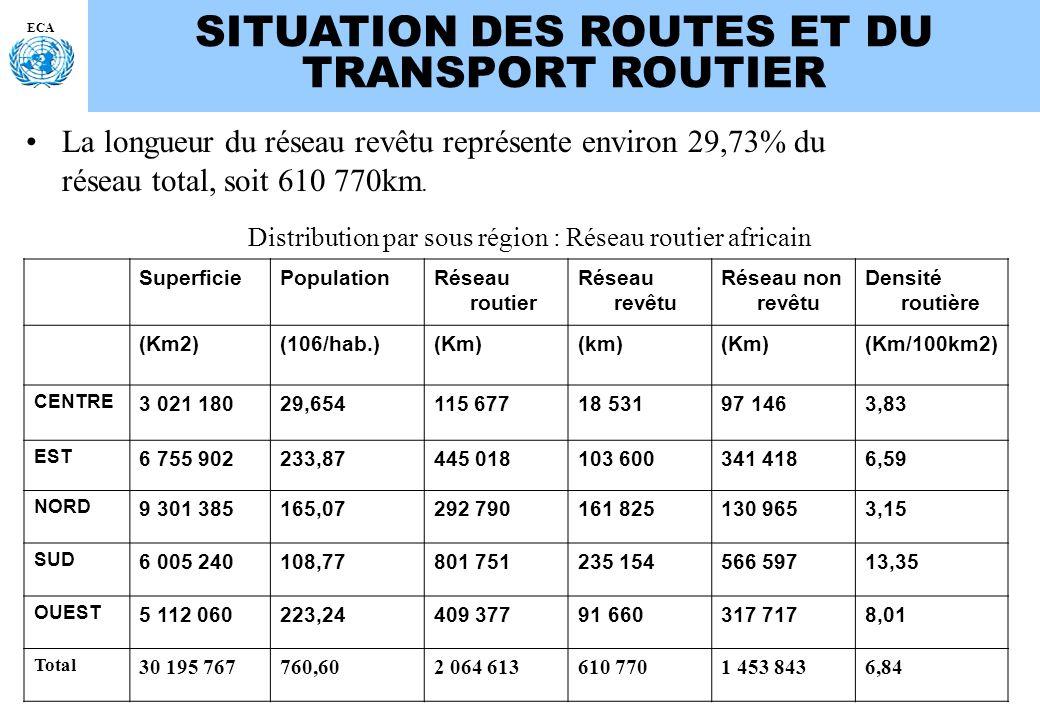 ECA SITUATION DES ROUTES ET DU TRANSPORT ROUTIER La longueur du réseau revêtu représente environ 29,73% du réseau total, soit 610 770km. Distribution