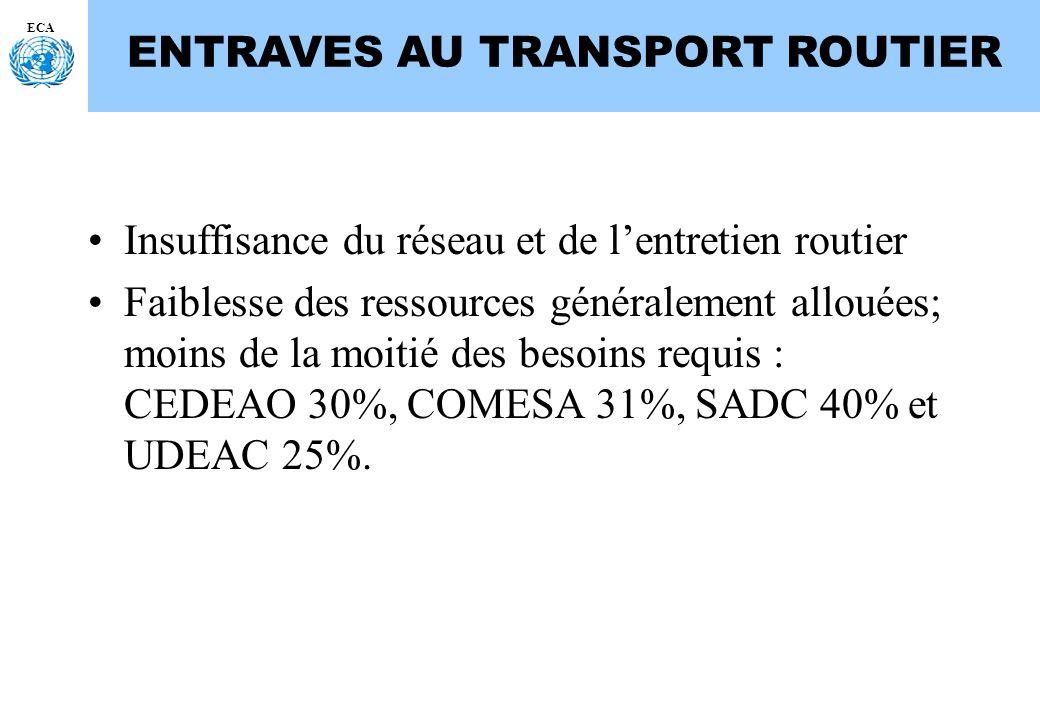 ECA ENTRAVES AU TRANSPORT ROUTIER Insuffisance du réseau et de lentretien routier Faiblesse des ressources généralement allouées; moins de la moitié d