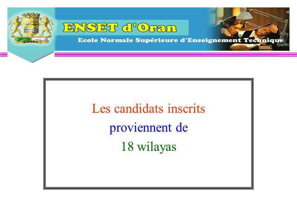 Les candidats inscrits proviennent de 18 wilayas