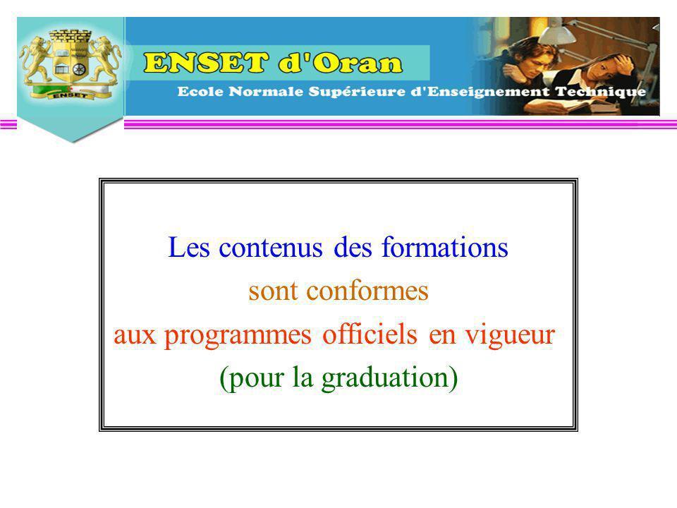 Les contenus des formations sont conformes aux programmes officiels en vigueur (pour la graduation)
