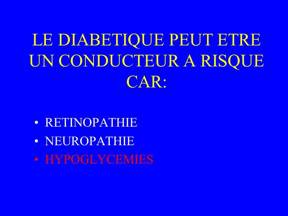 LE DIABETIQUE PEUT ETRE UN CONDUCTEUR A RISQUE CAR: RETINOPATHIE NEUROPATHIE HYPOGLYCEMIES