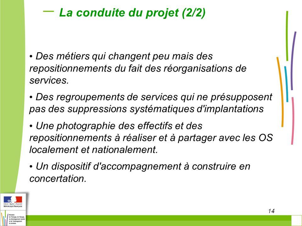14 La conduite du projet (2/2) Des métiers qui changent peu mais des repositionnements du fait des réorganisations de services. Des regroupements de s