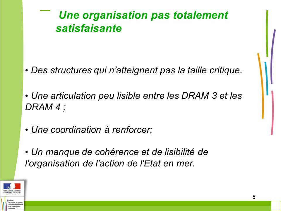 6 Une organisation pas totalement satisfaisante Des structures qui natteignent pas la taille critique. Une articulation peu lisible entre les DRAM 3 e