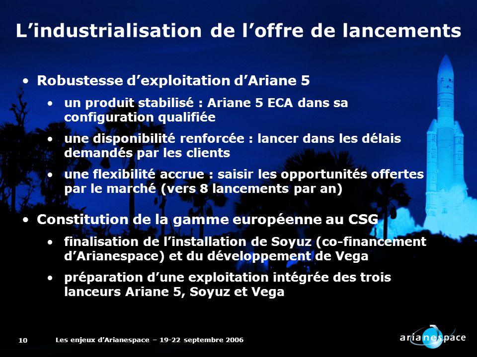 Les enjeux dArianespace – 19-22 septembre 2006 10 Lindustrialisation de loffre de lancements Robustesse dexploitation dAriane 5 un produit stabilisé :