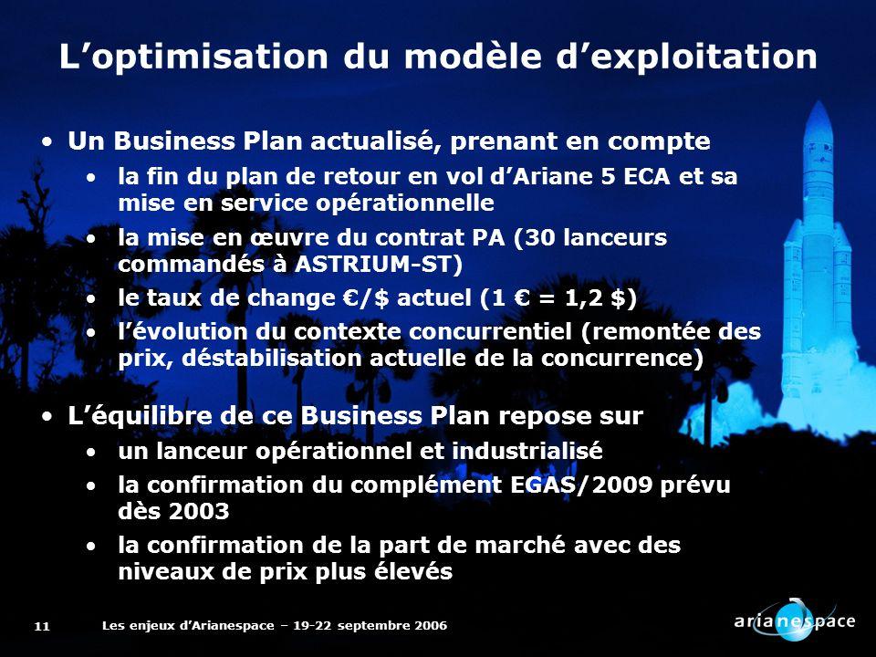 Les enjeux dArianespace – 19-22 septembre 2006 11 Loptimisation du modèle dexploitation Un Business Plan actualisé, prenant en compte la fin du plan d