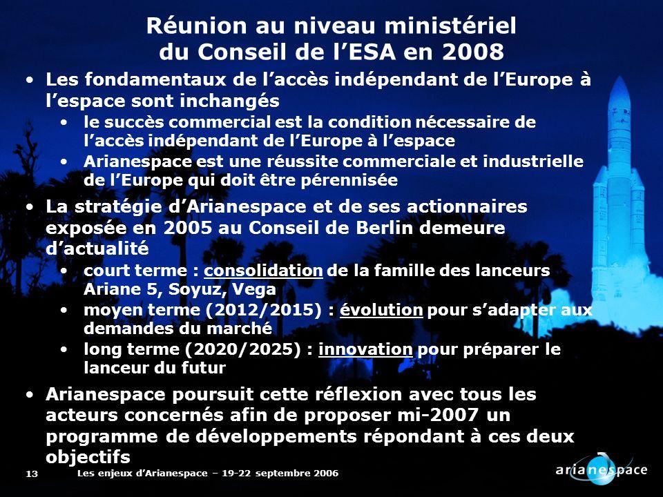 Les enjeux dArianespace – 19-22 septembre 2006 13 Réunion au niveau ministériel du Conseil de lESA en 2008 Les fondamentaux de laccès indépendant de lEurope à lespace sont inchangés le succès commercial est la condition nécessaire de laccès indépendant de lEurope à lespace Arianespace est une réussite commerciale et industrielle de lEurope qui doit être pérennisée La stratégie dArianespace et de ses actionnaires exposée en 2005 au Conseil de Berlin demeure dactualité court terme : consolidation de la famille des lanceurs Ariane 5, Soyuz, Vega moyen terme (2012/2015) : évolution pour sadapter aux demandes du marché long terme (2020/2025) : innovation pour préparer le lanceur du futur Arianespace poursuit cette réflexion avec tous les acteurs concernés afin de proposer mi-2007 un programme de développements répondant à ces deux objectifs