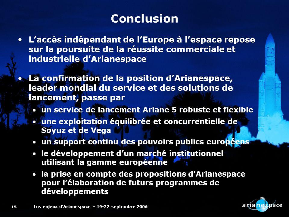 Les enjeux dArianespace – 19-22 septembre 2006 15 Conclusion Laccès indépendant de lEurope à lespace repose sur la poursuite de la réussite commerciale et industrielle dArianespace La confirmation de la position dArianespace, leader mondial du service et des solutions de lancement, passe par un service de lancement Ariane 5 robuste et flexible une exploitation équilibrée et concurrentielle de Soyuz et de Vega un support continu des pouvoirs publics européens le développement dun marché institutionnel utilisant la gamme européenne la prise en compte des propositions dArianespace pour lélaboration de futurs programmes de développements