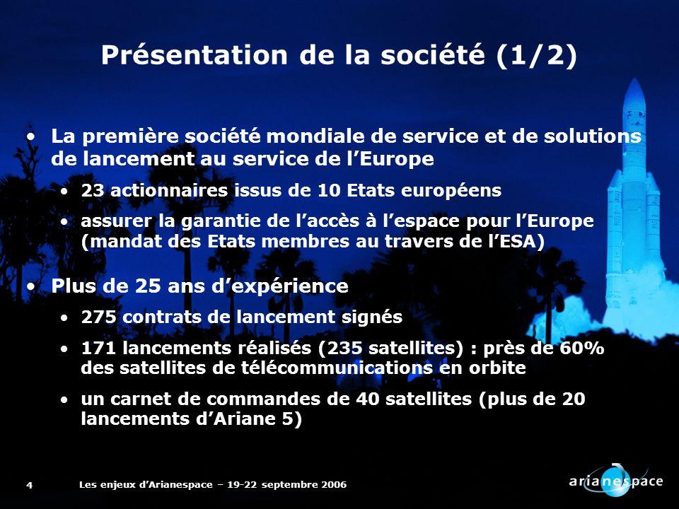 Les enjeux dArianespace – 19-22 septembre 2006 4 Présentation de la société (1/2) La première société mondiale de service et de solutions de lancement au service de lEurope 23 actionnaires issus de 10 Etats européens assurer la garantie de laccès à lespace pour lEurope (mandat des Etats membres au travers de lESA) Plus de 25 ans dexpérience 275 contrats de lancement signés 171 lancements réalisés (235 satellites) : près de 60% des satellites de télécommunications en orbite un carnet de commandes de 40 satellites (plus de 20 lancements dAriane 5)
