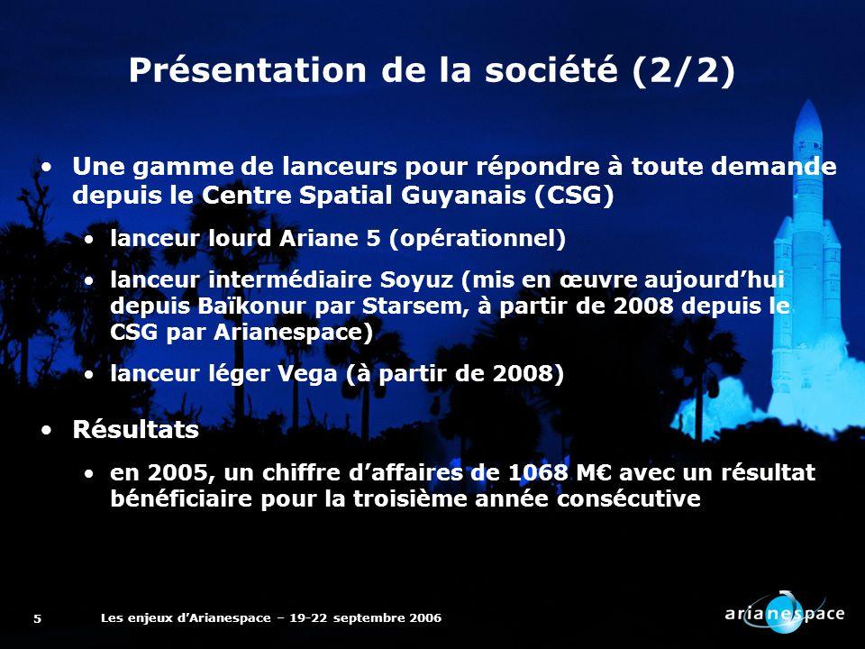 Les enjeux dArianespace – 19-22 septembre 2006 5 Présentation de la société (2/2) Une gamme de lanceurs pour répondre à toute demande depuis le Centre Spatial Guyanais (CSG) lanceur lourd Ariane 5 (opérationnel) lanceur intermédiaire Soyuz (mis en œuvre aujourdhui depuis Baïkonur par Starsem, à partir de 2008 depuis le CSG par Arianespace) lanceur léger Vega (à partir de 2008) Résultats en 2005, un chiffre daffaires de 1068 M avec un résultat bénéficiaire pour la troisième année consécutive