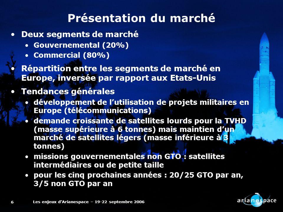 Les enjeux dArianespace – 19-22 septembre 2006 6 Présentation du marché Deux segments de marché Gouvernemental (20%) Commercial (80%) Répartition entr