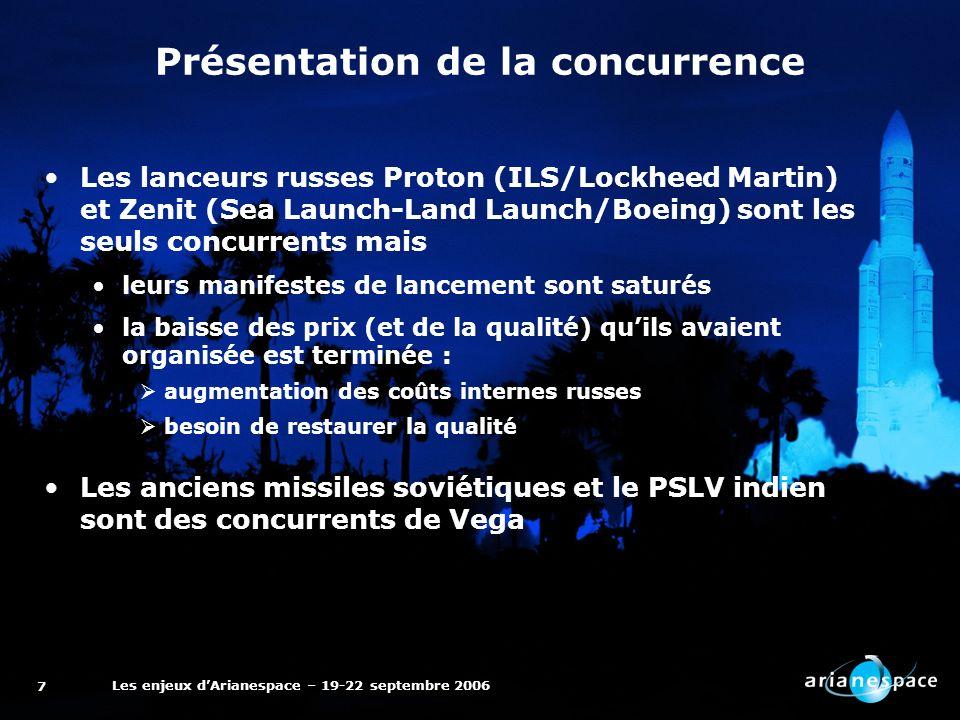Les enjeux dArianespace – 19-22 septembre 2006 7 Présentation de la concurrence Les lanceurs russes Proton (ILS/Lockheed Martin) et Zenit (Sea Launch-Land Launch/Boeing) sont les seuls concurrents mais leurs manifestes de lancement sont saturés la baisse des prix (et de la qualité) quils avaient organisée est terminée : augmentation des coûts internes russes besoin de restaurer la qualité Les anciens missiles soviétiques et le PSLV indien sont des concurrents de Vega