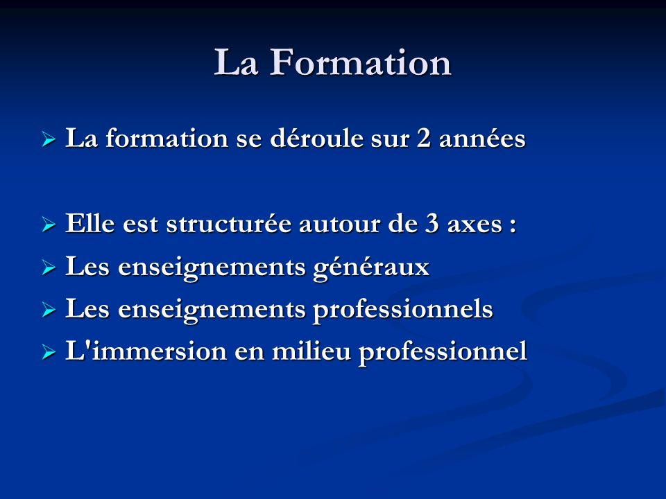 La Formation La formation se déroule sur 2 années La formation se déroule sur 2 années Elle est structurée autour de 3 axes : Elle est structurée autour de 3 axes : Les enseignements généraux Les enseignements généraux Les enseignements professionnels Les enseignements professionnels L immersion en milieu professionnel L immersion en milieu professionnel