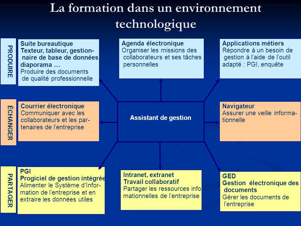 La formation dans un environnement technologique Agenda électronique Organiser les missions des collaborateurs et ses tâches personnelles Applications