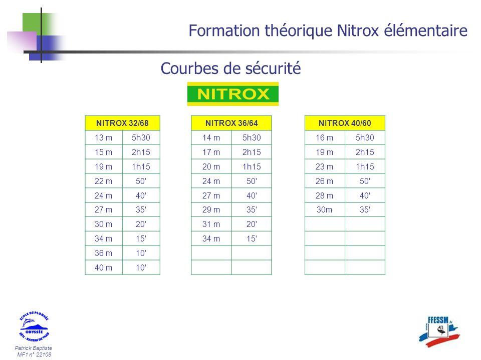 Patrick Baptiste MF1 n° 22108 Formation théorique Nitrox élémentaire Courbes de sécurité NITROX 32/68 13 m5h30 15 m2h15 19 m1h15 22 m50' 24 m40' 27 m3