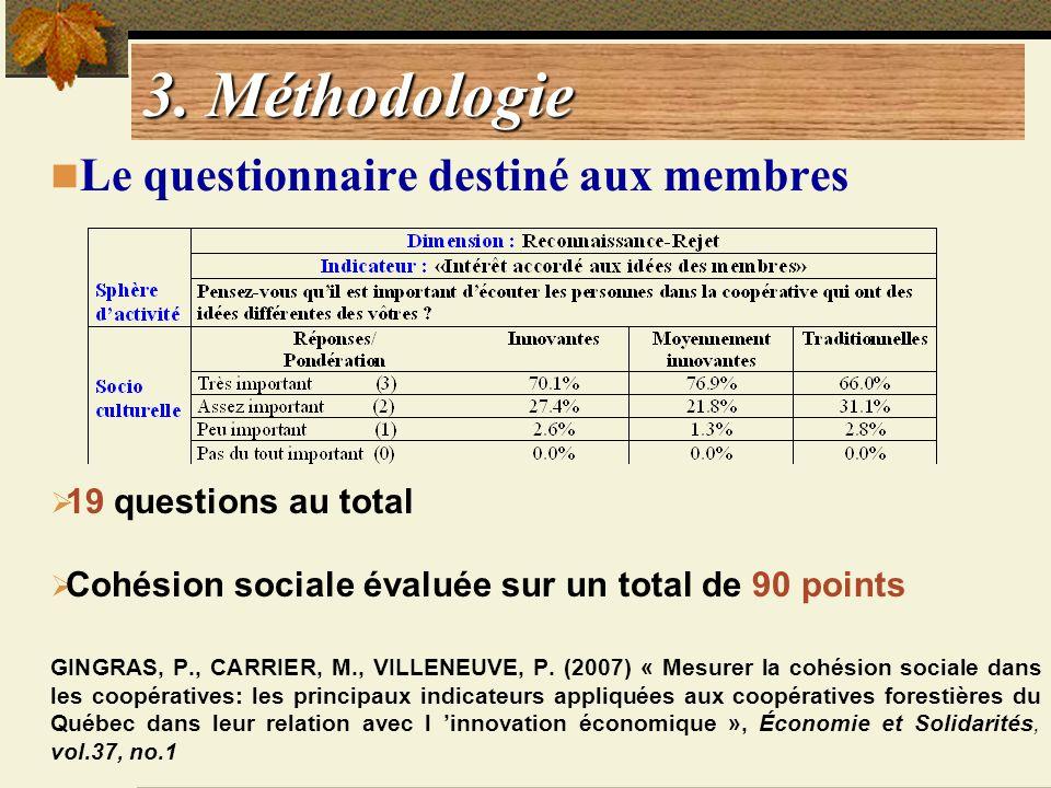 3. Méthodologie Le questionnaire destiné aux membres 19 questions au total Cohésion sociale évaluée sur un total de 90 points GINGRAS, P., CARRIER, M.
