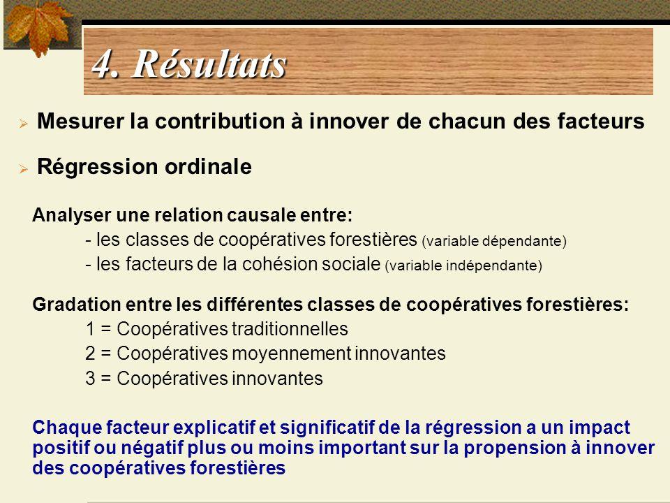 Mesurer la contribution à innover de chacun des facteurs Régression ordinale Analyser une relation causale entre: - les classes de coopératives forest