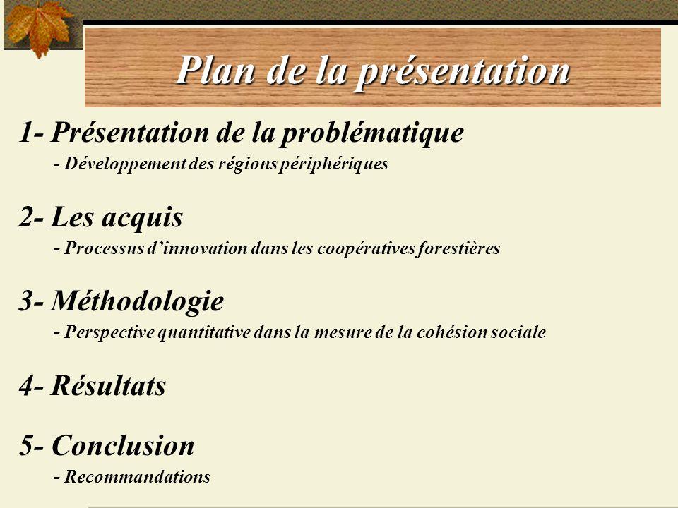 Plan de la présentation 1- Présentation de la problématique - Développement des régions périphériques 2- Les acquis - Processus dinnovation dans les c