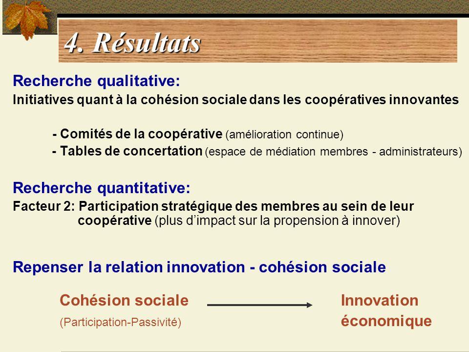 Recherche qualitative: Initiatives quant à la cohésion sociale dans les coopératives innovantes - Comités de la coopérative (amélioration continue) -
