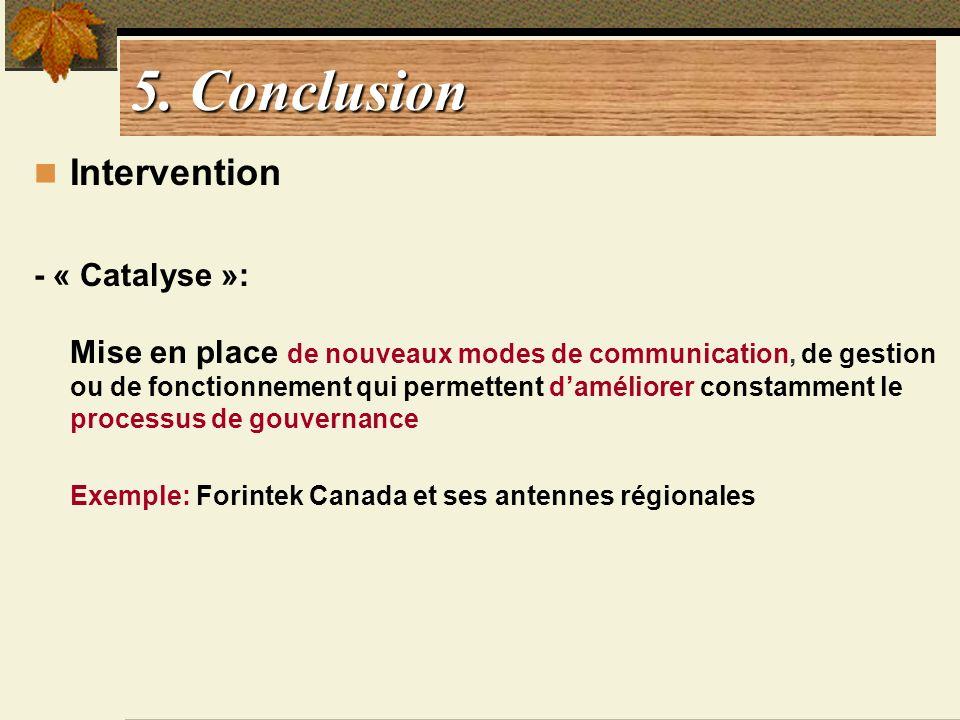 5. Conclusion Intervention - « Catalyse »: Mise en place de nouveaux modes de communication, de gestion ou de fonctionnement qui permettent daméliorer