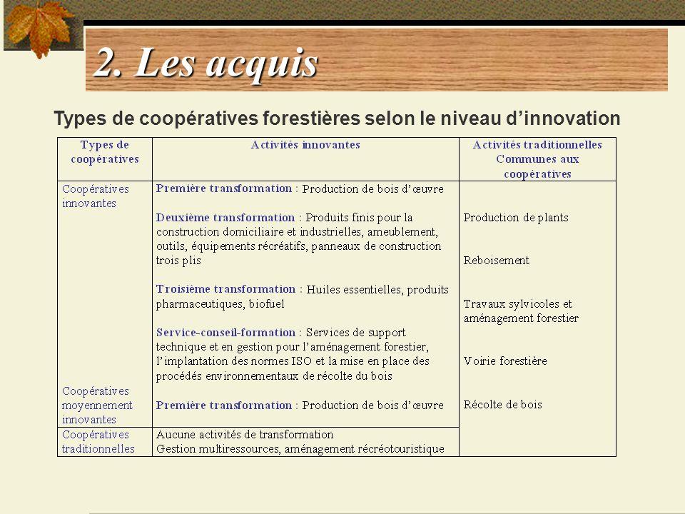 2. Les acquis Types de coopératives forestières selon le niveau dinnovation
