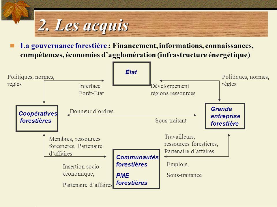 2. Les acquis La gouvernance forestière : Financement, informations, connaissances, compétences, économies dagglomération (infrastructure énergétique)